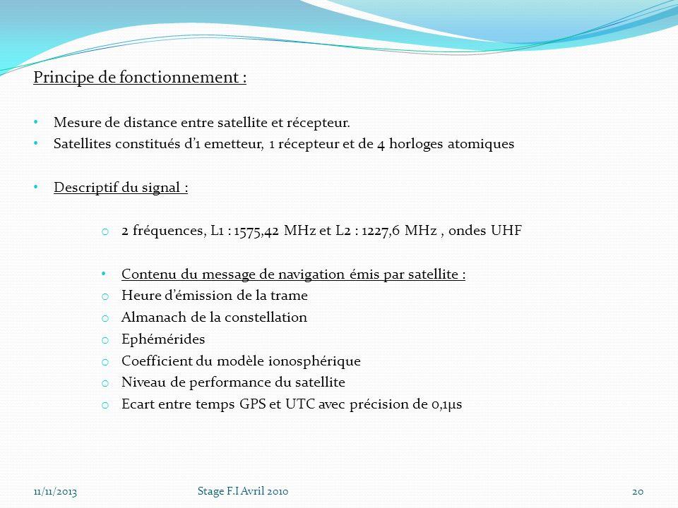 11/11/2013Stage F.I Avril 201020 Principe de fonctionnement : Mesure de distance entre satellite et récepteur. Satellites constitués d1 emetteur, 1 ré