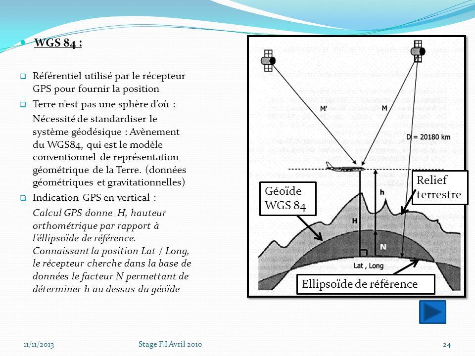 WGS 84 : Référentiel utilisé par le récepteur GPS pour fournir la position Terre nest pas une sphère doù : Nécessité de standardiser le système géodés