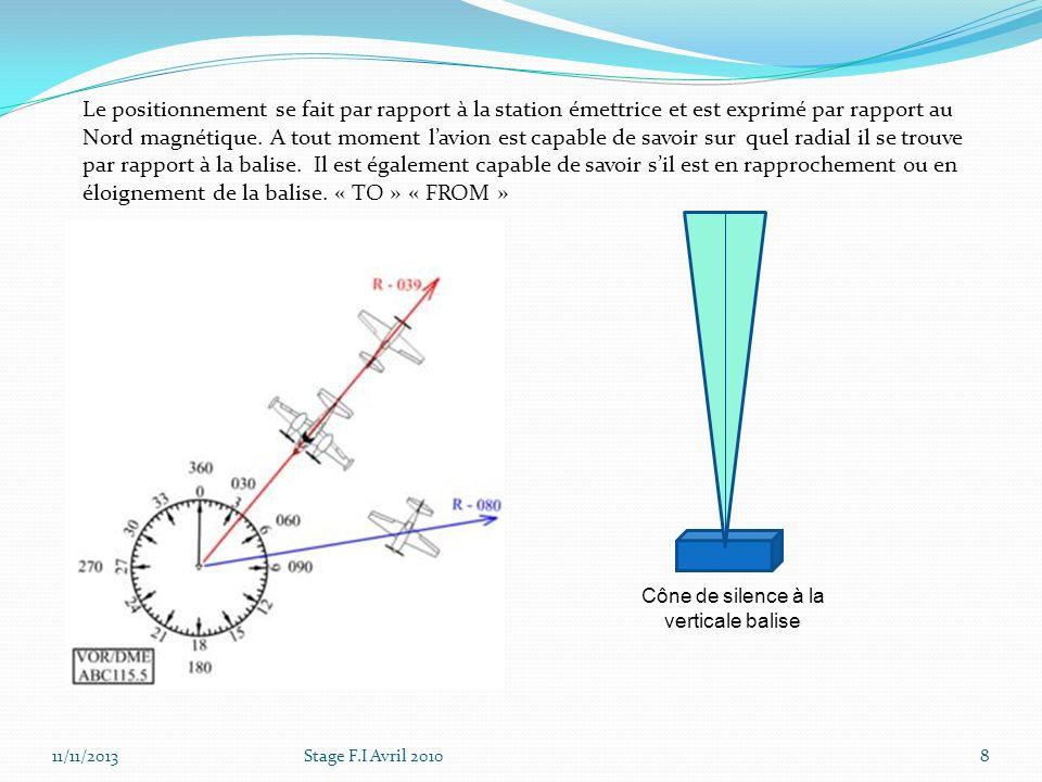 Le positionnement se fait par rapport à la station émettrice et est exprimé par rapport au Nord magnétique. A tout moment lavion est capable de savoir