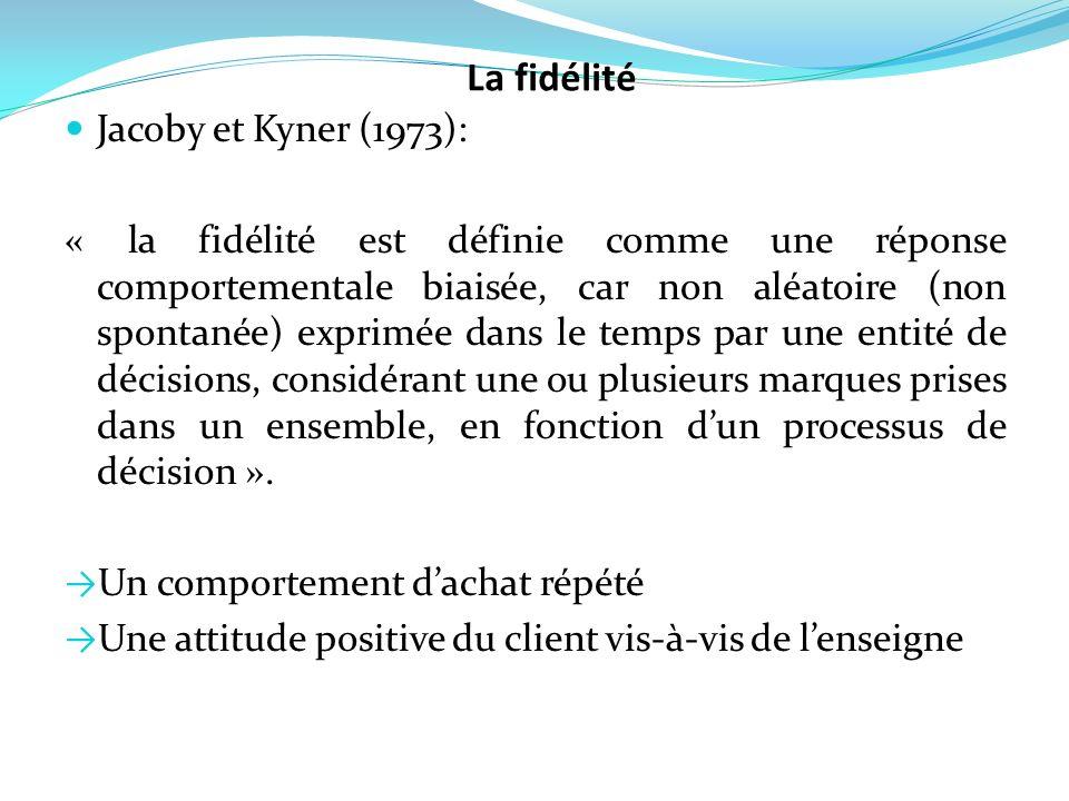 Jacoby et Kyner (1973): « la fidélité est définie comme une réponse comportementale biaisée, car non aléatoire (non spontanée) exprimée dans le temps