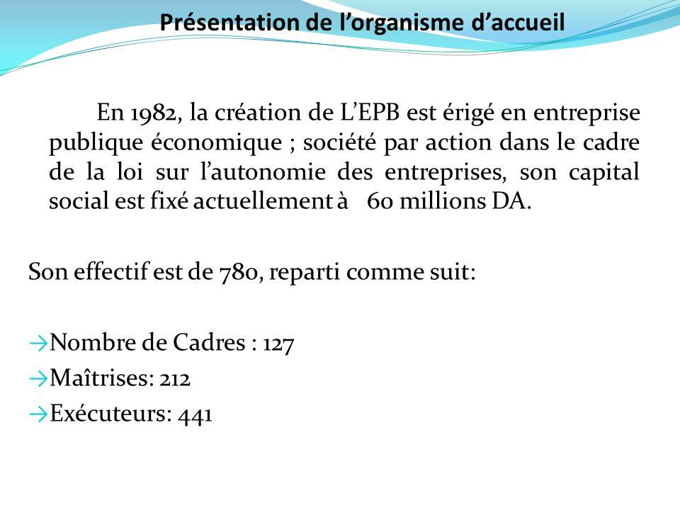 En 1982, la création de LEPB est érigé en entreprise publique économique ; société par action dans le cadre de la loi sur lautonomie des entreprises,