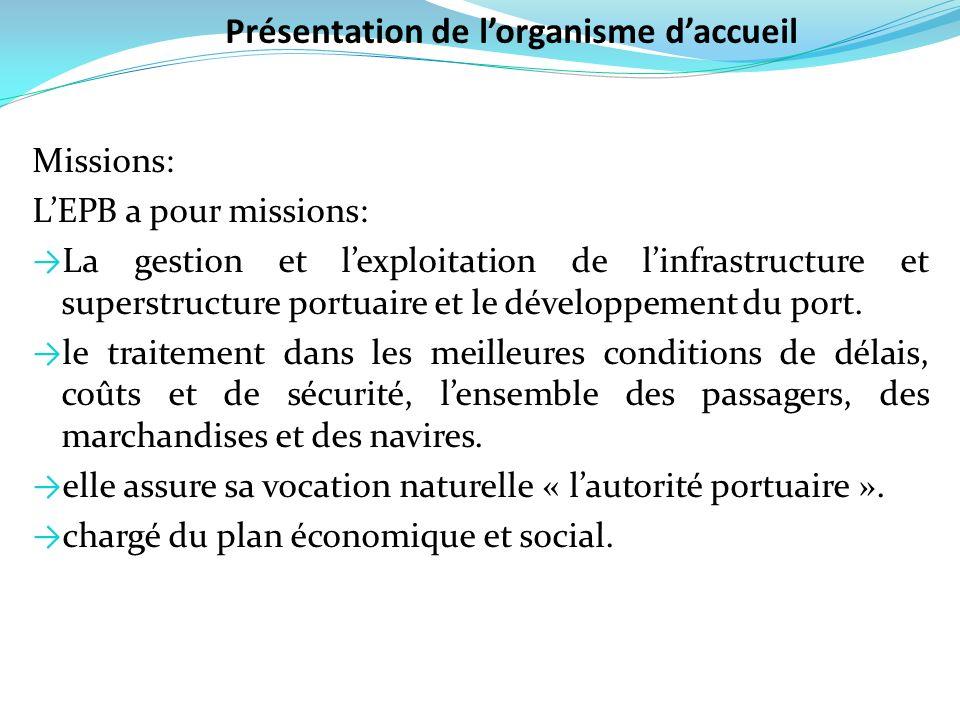 Activités: lexploitation des travaux dentretiens, daménagement et de renouvellement de la superstructure portuaire.