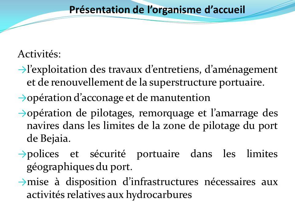 Activités: lexploitation des travaux dentretiens, daménagement et de renouvellement de la superstructure portuaire. opération dacconage et de manutent