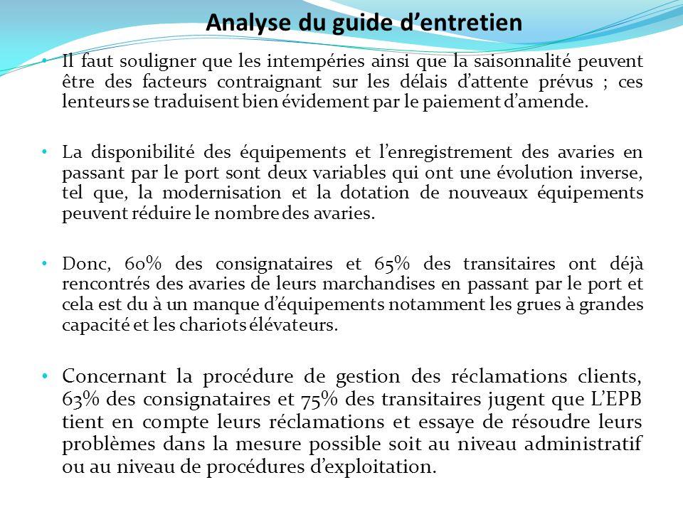 La variable prix et la nouvelle tarification, 82% des consignataires et 58% des transitaires ne sont pas satisfaits de cette nouvelle tarification, cest à dire, ils sont contre la facture à la tonne.