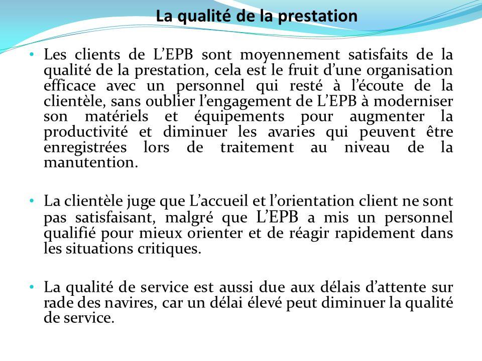 Les clients de LEPB sont moyennement satisfaits de la qualité de la prestation, cela est le fruit dune organisation efficace avec un personnel qui res