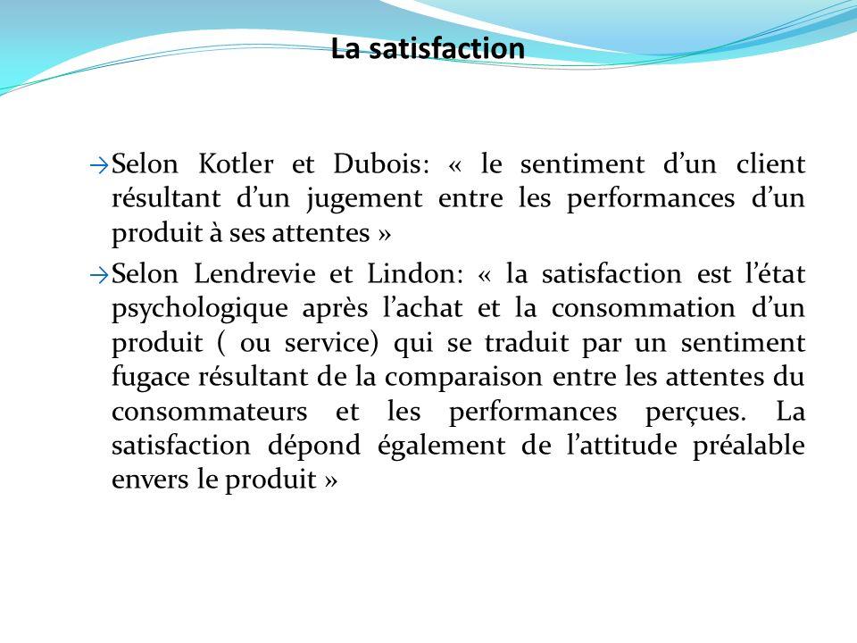 Selon Kotler et Dubois: « le sentiment dun client résultant dun jugement entre les performances dun produit à ses attentes » Selon Lendrevie et Lindon