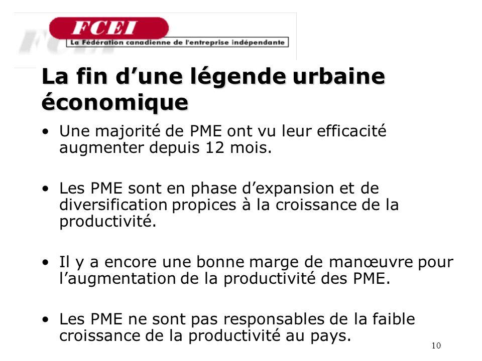 10 Nombre de PME participantes, par secteur La fin dune légende urbaine économique Une majorité de PME ont vu leur efficacité augmenter depuis 12 mois.