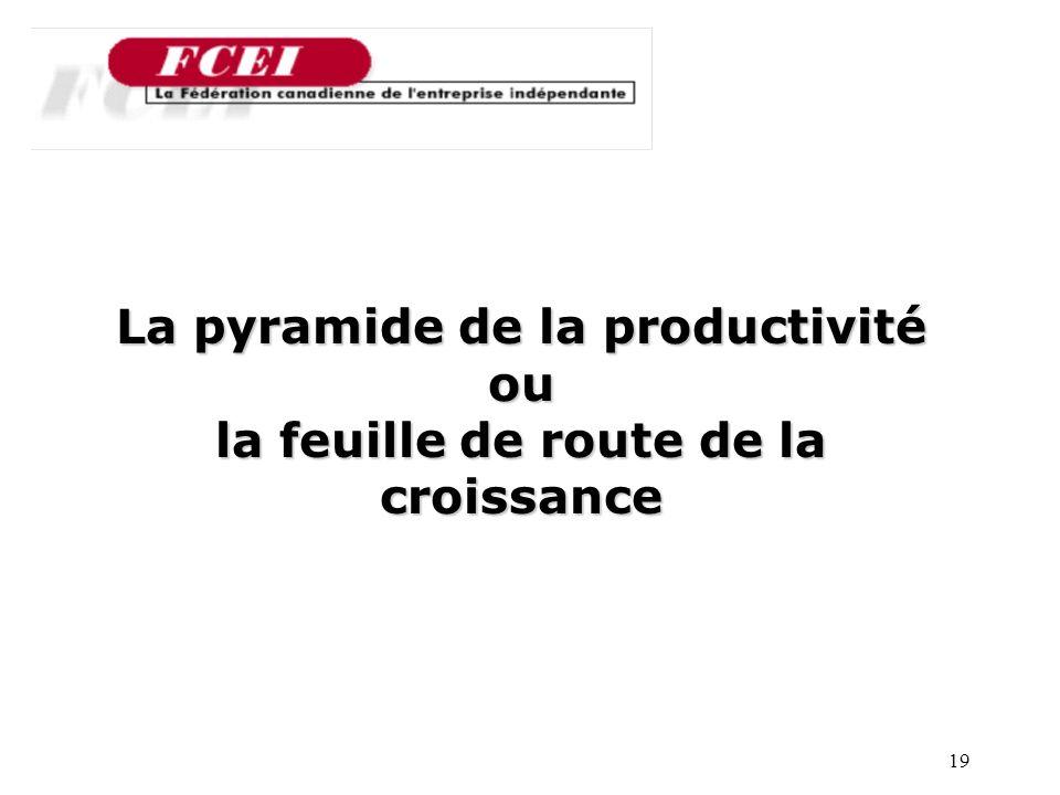 19 Nombre de PME participantes, par secteur La pyramide de la productivité ou la feuille de route de la croissance