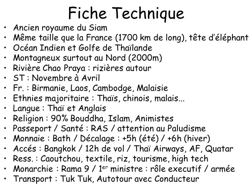 Fiche Technique Ancien royaume du Siam Même taille que la France (1700 km de long), tête déléphant Océan Indien et Golfe de Thaïlande Montagneux surto