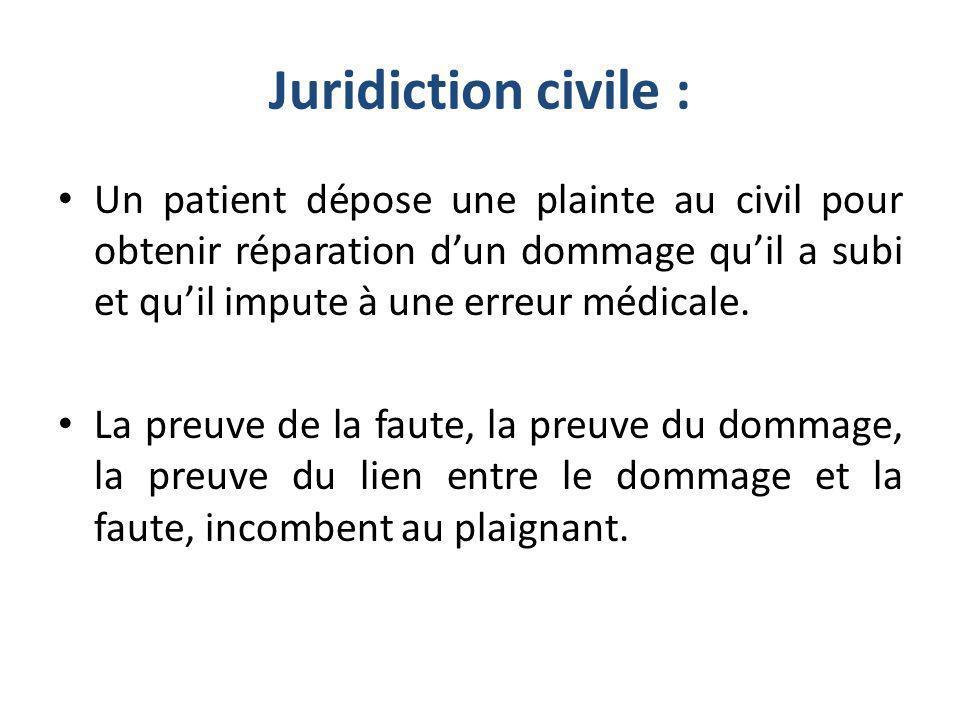 Juridiction civile : Un patient dépose une plainte au civil pour obtenir réparation dun dommage quil a subi et quil impute à une erreur médicale. La p