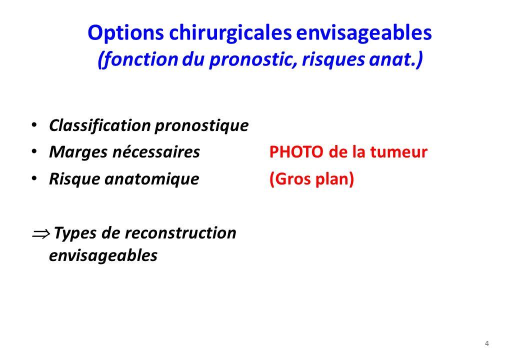 Options chirurgicales envisageables (fonction du pronostic, risques anat.) Classification pronostique Marges nécessaires Risque anatomique Types de re