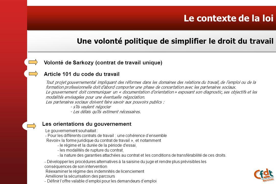 Une volonté politique de simplifier le droit du travail Le contexte de la loi Volonté de Sarkozy (contrat de travail unique) Article 101 du code du tr