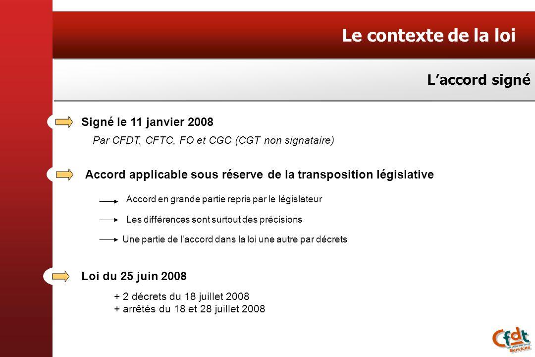 Laccord signé Le contexte de la loi Accord applicable sous réserve de la transposition législative Signé le 11 janvier 2008 Par CFDT, CFTC, FO et CGC