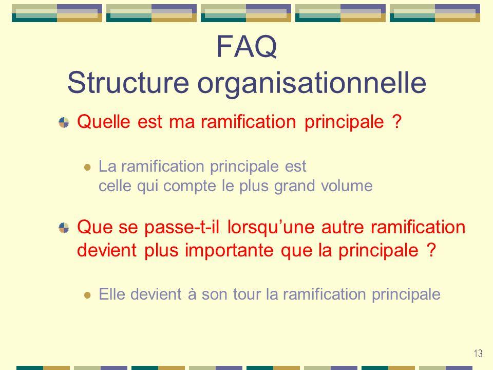13 FAQ Structure organisationnelle Quelle est ma ramification principale ? La ramification principale est celle qui compte le plus grand volume Que se