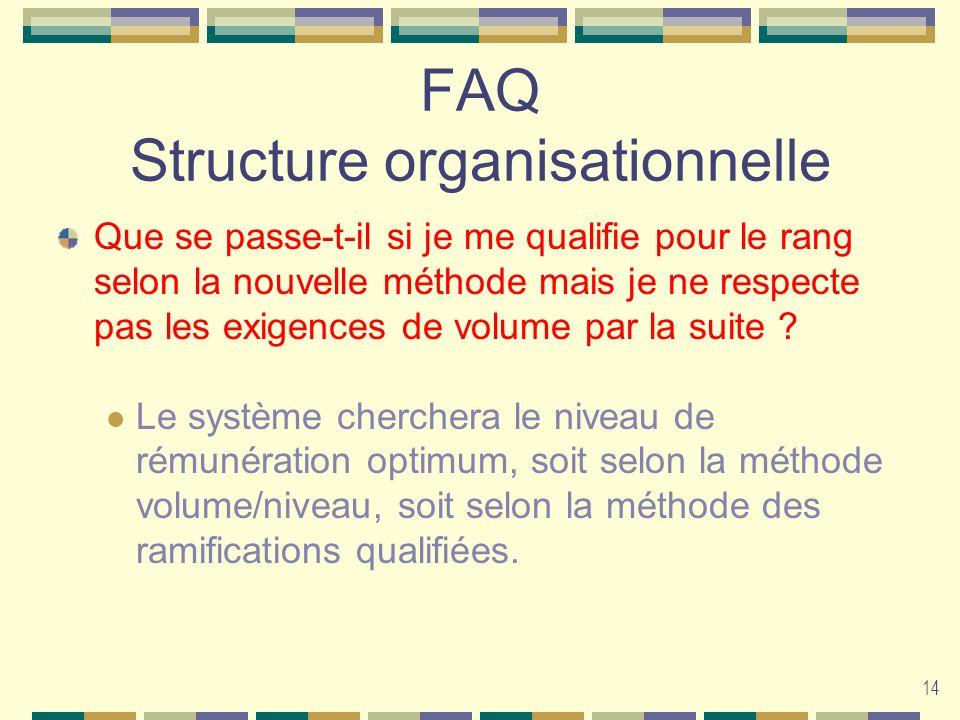 14 FAQ Structure organisationnelle Que se passe-t-il si je me qualifie pour le rang selon la nouvelle méthode mais je ne respecte pas les exigences de