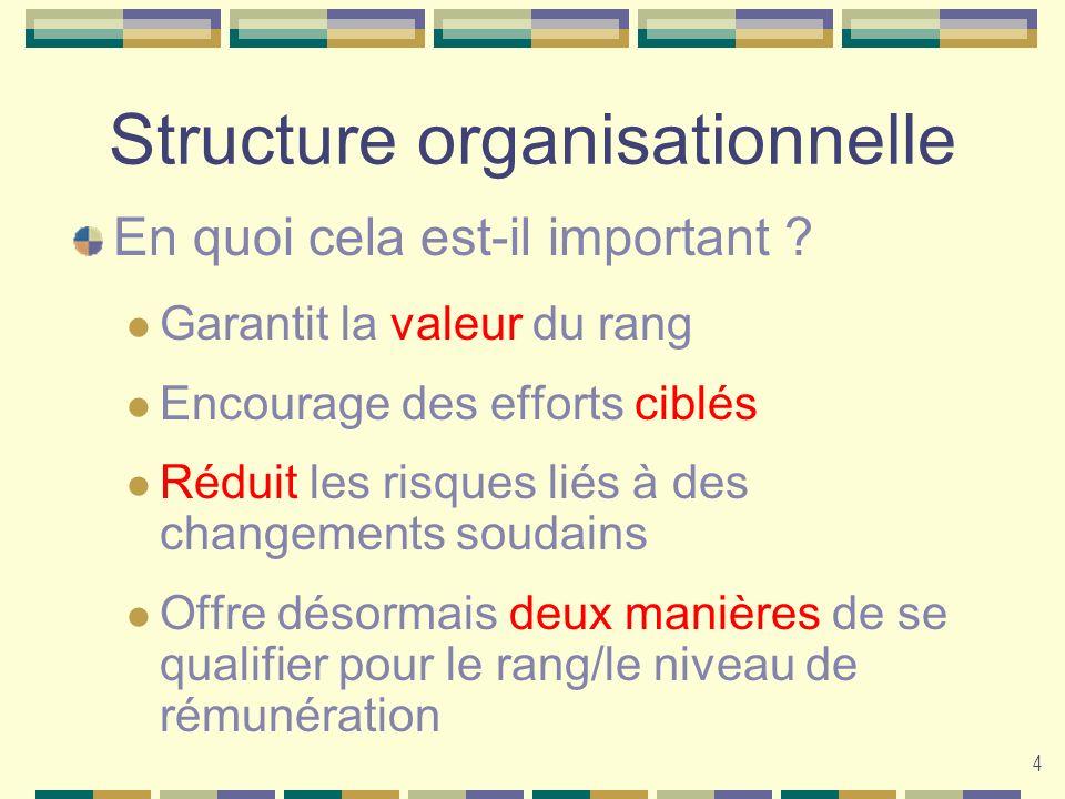 4 Structure organisationnelle En quoi cela est-il important ? Garantit la valeur du rang Encourage des efforts ciblés Réduit les risques liés à des ch