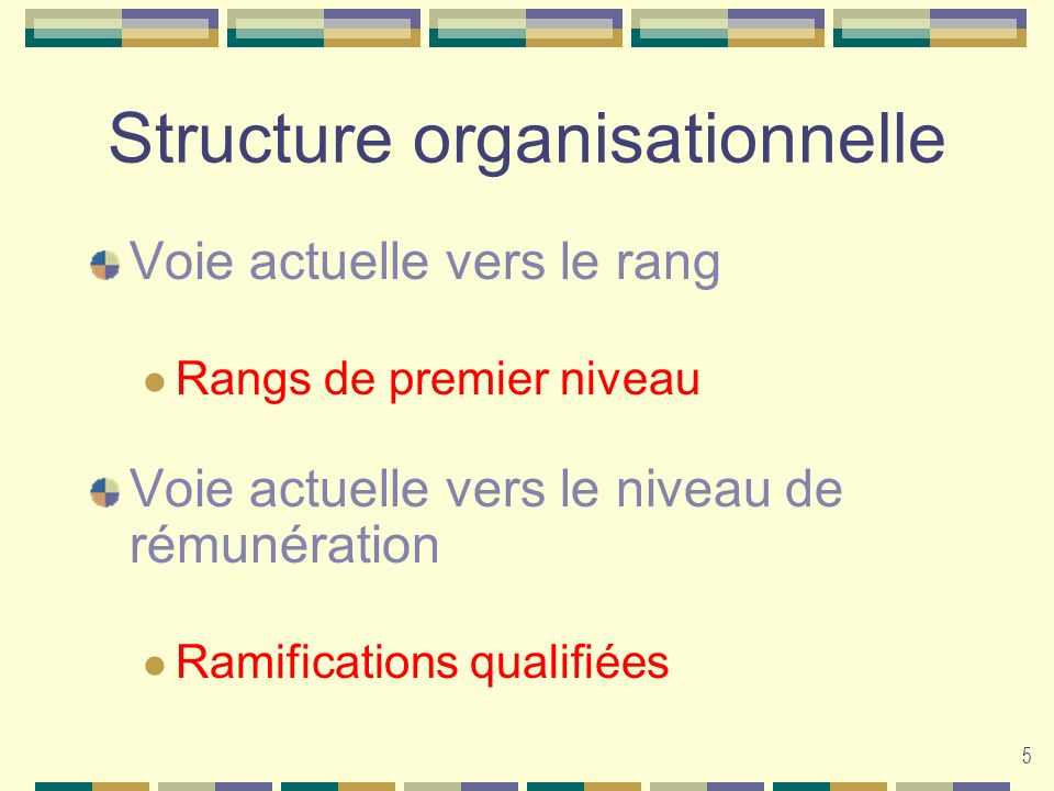 5 Structure organisationnelle Voie actuelle vers le rang Rangs de premier niveau Voie actuelle vers le niveau de rémunération Ramifications qualifiées