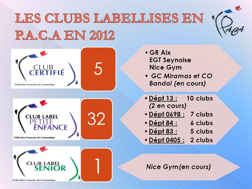 GR Aix EGT Seynoise Nice Gym GC Miramas et CO Bandol (en cours) 5 Dépt 13 : 10 clubs (2 en cours) Dépt 0698 : 7 clubs Dépt 84 : 6 clubs Dépt 83 : 5 cl