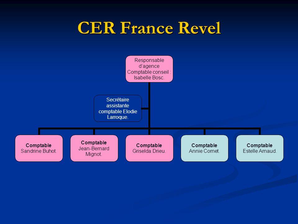 CER France Revel Responsable dagence Comptable conseil : Isabelle Bosc. Comptable Sandrine Buhot. Comptable Jean-Bernard Mignot. Comptable Griselda Dr