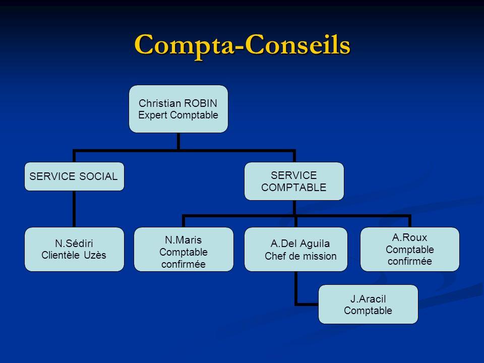 Compta-Conseils Christian ROBIN Expert Comptable SERVICE SOCIAL N.Sédiri Clientèle Uzès SERVICE COMPTABLE N.Maris Comptable confirmée A.Del Aguila Che