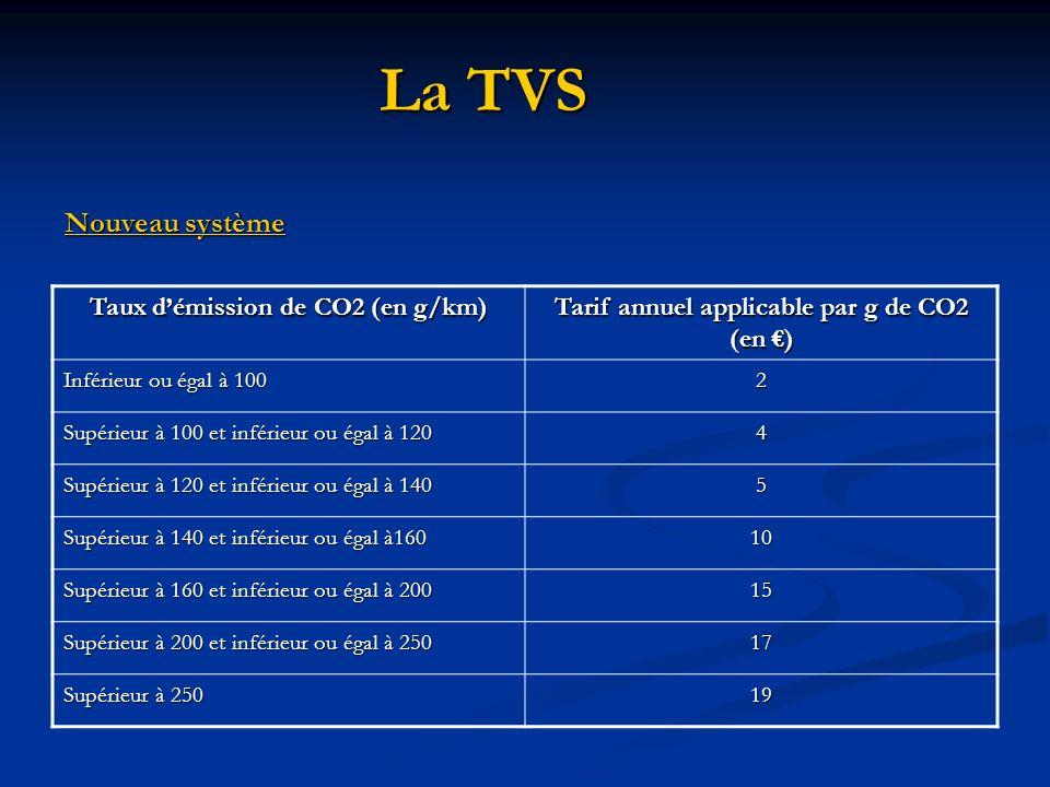 La TVS Nouveau système Taux démission de CO2 (en g/km) Tarif annuel applicable par g de CO2 (en ) Inférieur ou égal à 100 2 Supérieur à 100 et inférie