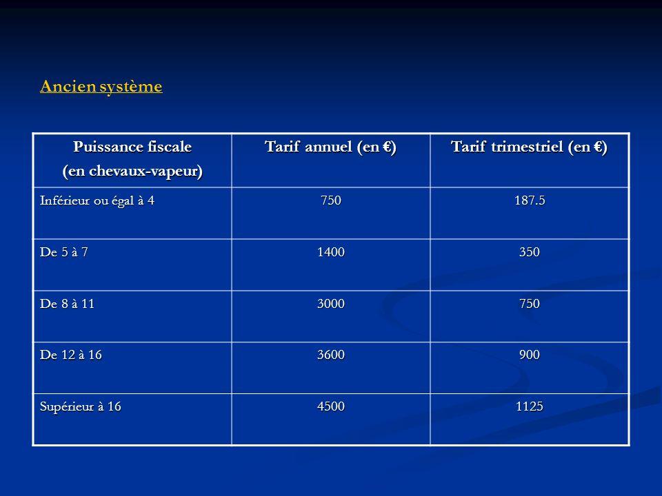 Ancien système Puissance fiscale (en chevaux-vapeur) Tarif annuel (en ) Tarif trimestriel (en ) Inférieur ou égal à 4 750187.5 De 5 à 7 1400350 De 8 à