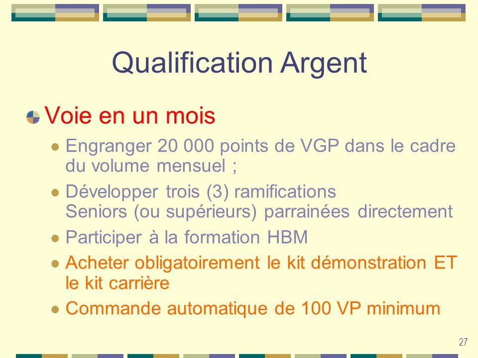 27 Qualification Argent Voie en un mois Engranger 20 000 points de VGP dans le cadre du volume mensuel ; Développer trois (3) ramifications Seniors (o