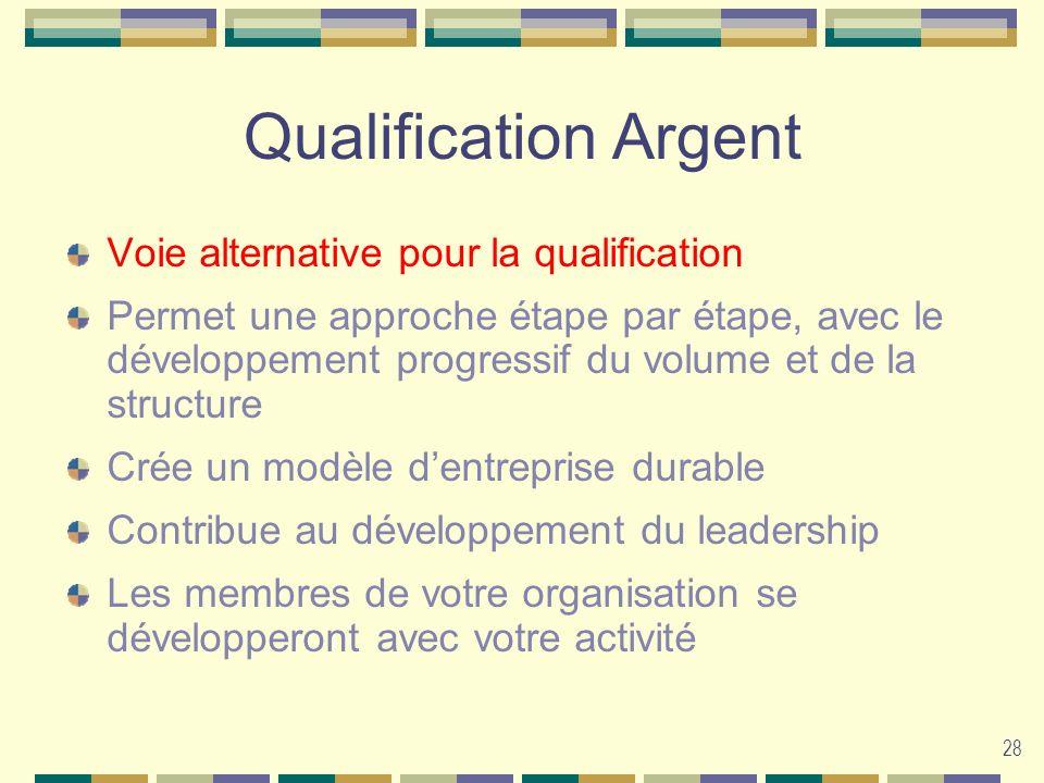 28 Qualification Argent Voie alternative pour la qualification Permet une approche étape par étape, avec le développement progressif du volume et de l