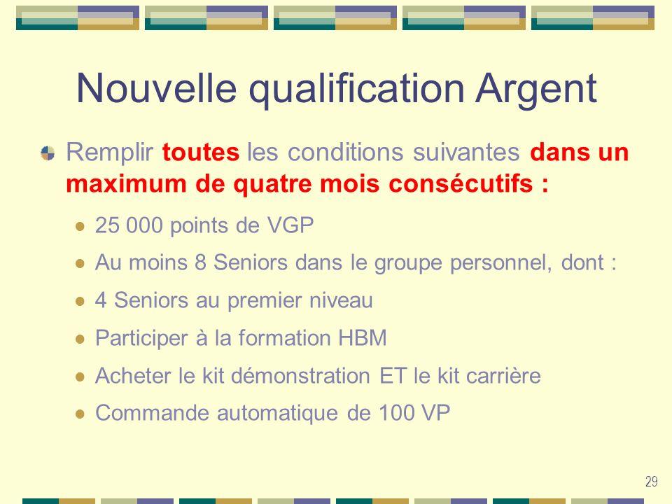 29 Nouvelle qualification Argent Remplir toutes les conditions suivantes dans un maximum de quatre mois consécutifs : 25 000 points de VGP Au moins 8