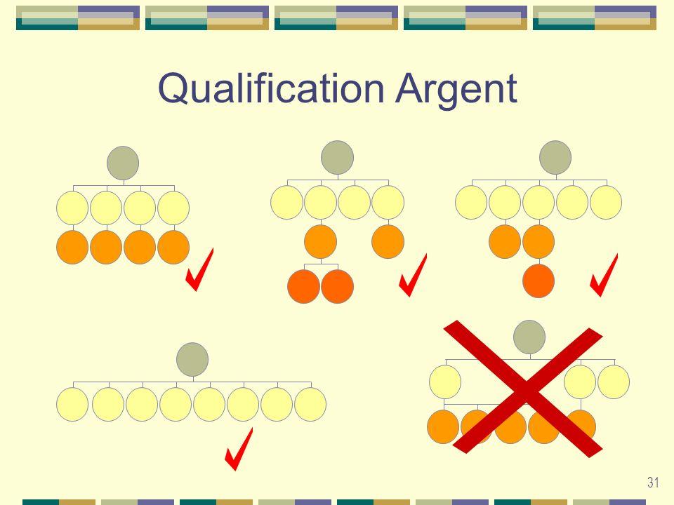 31 Qualification Argent