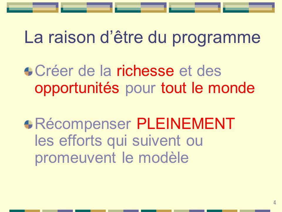 4 La raison dêtre du programme Créer de la richesse et des opportunités pour tout le monde Récompenser PLEINEMENT les efforts qui suivent ou promeuven