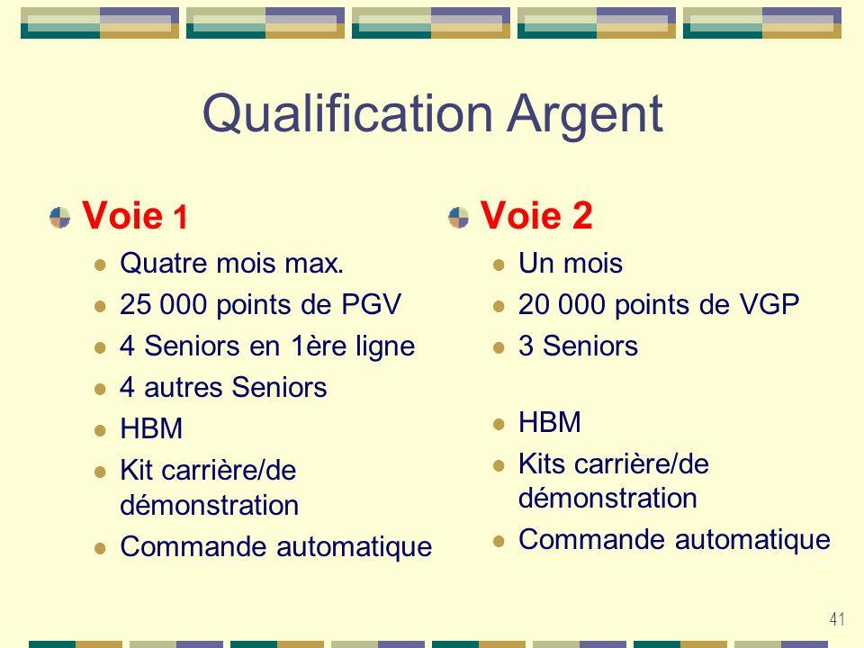 41 Qualification Argent Voie 1 Quatre mois max. 25 000 points de PGV 4 Seniors en 1ère ligne 4 autres Seniors HBM Kit carrière/de démonstration Comman