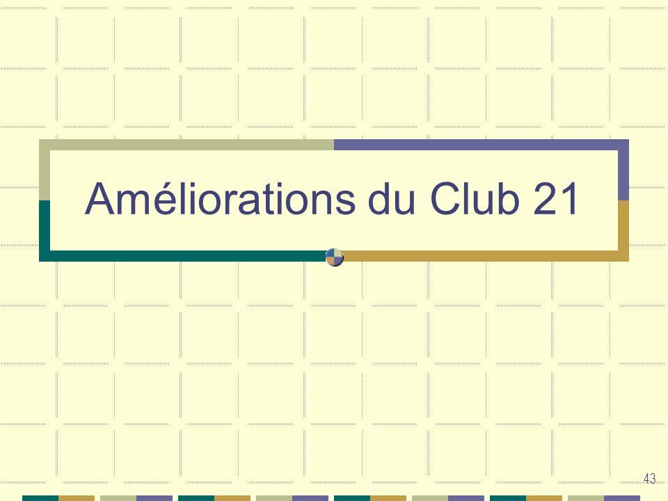 43 Améliorations du Club 21