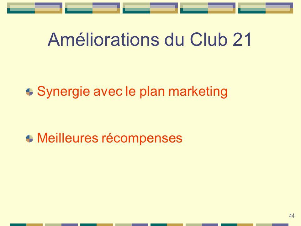 44 Améliorations du Club 21 Synergie avec le plan marketing Meilleures récompenses
