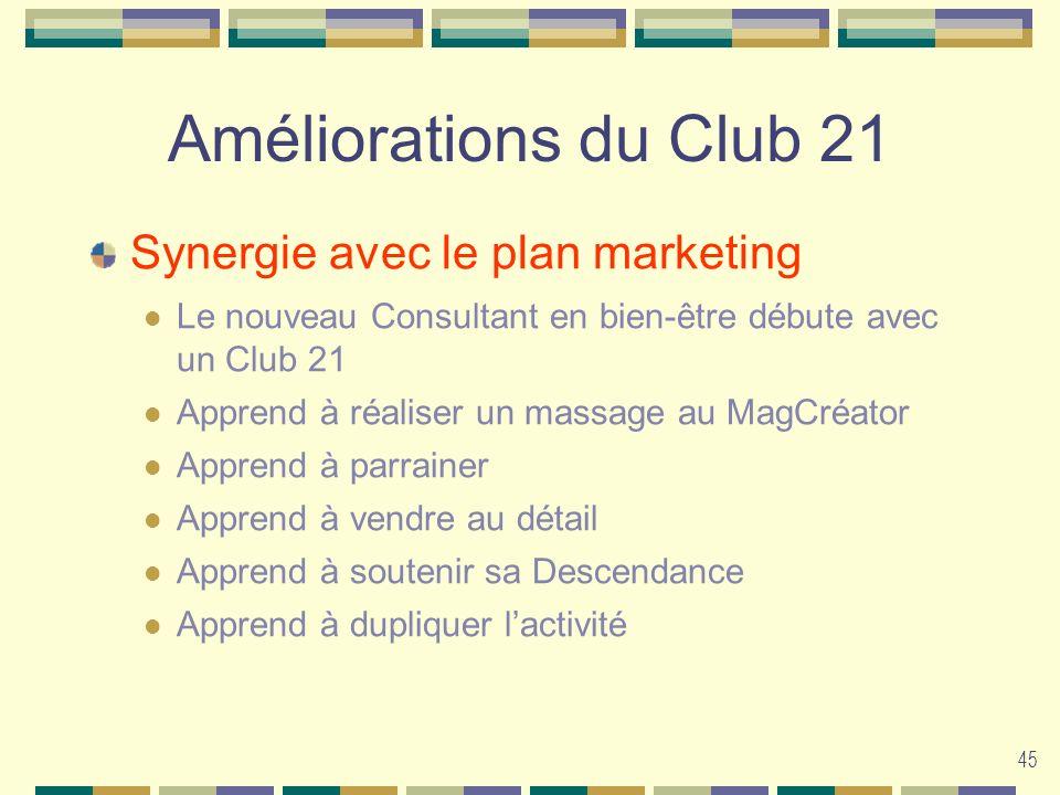 45 Améliorations du Club 21 Synergie avec le plan marketing Le nouveau Consultant en bien-être débute avec un Club 21 Apprend à réaliser un massage au