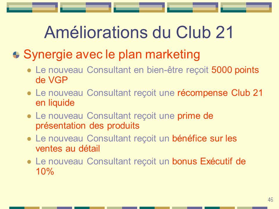 46 Améliorations du Club 21 Synergie avec le plan marketing Le nouveau Consultant en bien-être reçoit 5000 points de VGP Le nouveau Consultant reçoit