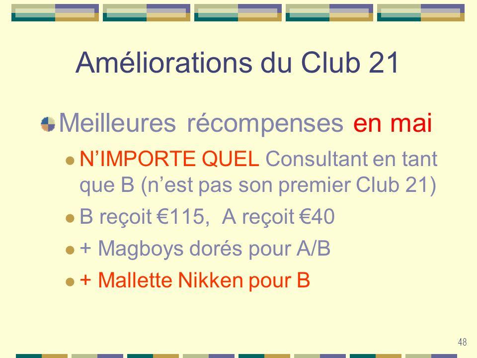 48 Améliorations du Club 21 Meilleures récompenses en mai NIMPORTE QUEL Consultant en tant que B (nest pas son premier Club 21) B reçoit 115, A reçoit