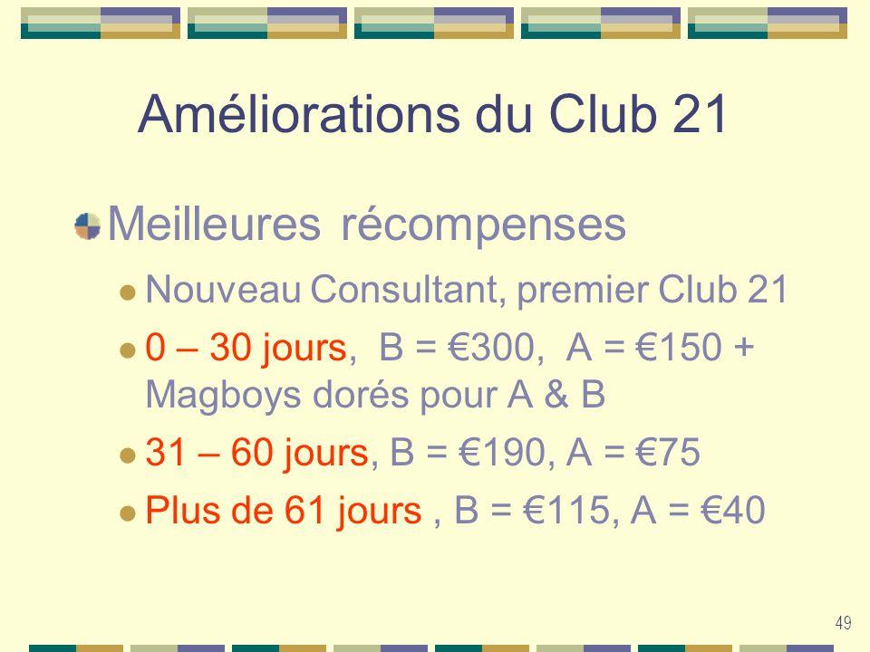 49 Améliorations du Club 21 Meilleures récompenses Nouveau Consultant, premier Club 21 0 – 30 jours, B = 300, A = 150 + Magboys dorés pour A & B 31 –