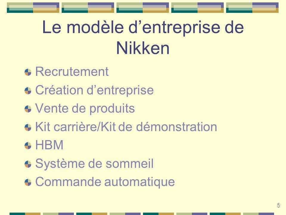 5 Le modèle dentreprise de Nikken Recrutement Création dentreprise Vente de produits Kit carrière/Kit de démonstration HBM Système de sommeil Commande