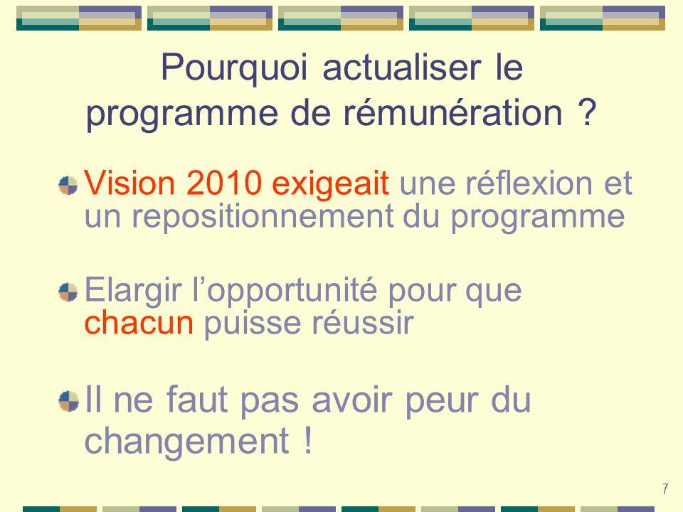 7 Pourquoi actualiser le programme de rémunération ? Vision 2010 exigeait une réflexion et un repositionnement du programme Elargir lopportunité pour