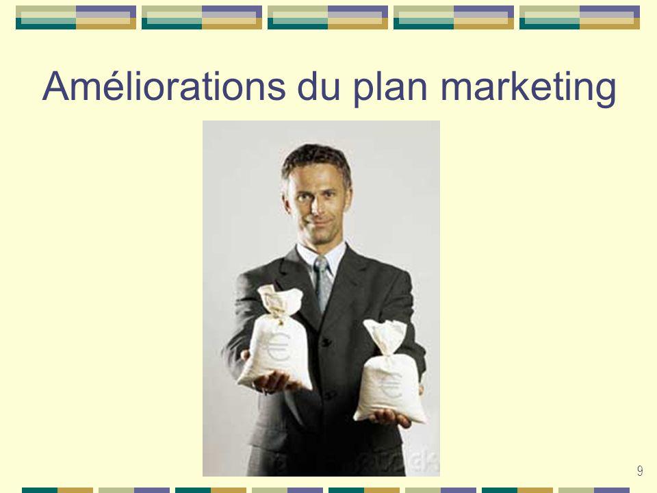 9 Améliorations du plan marketing