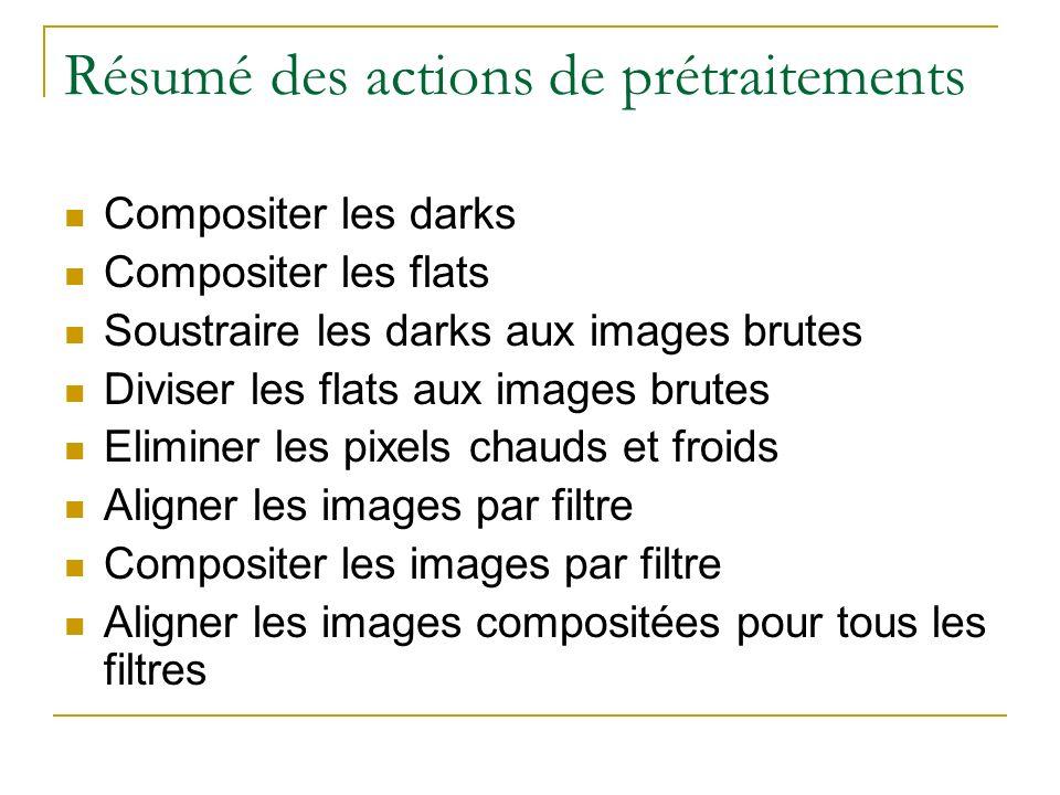 Résumé des actions de prétraitements Compositer les darks Compositer les flats Soustraire les darks aux images brutes Diviser les flats aux images bru