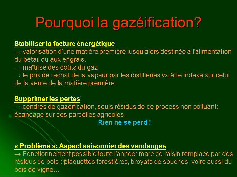 Pourquoi la gazéification? Stabiliser la facture énergétique valorisation dune matière première jusqu'alors destinée à l'alimentation du bétail ou aux