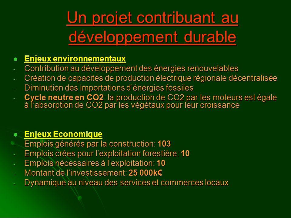 Un projet contribuant au développement durable Enjeux environnementaux Enjeux environnementaux - Contribution au développement des énergies renouvelab