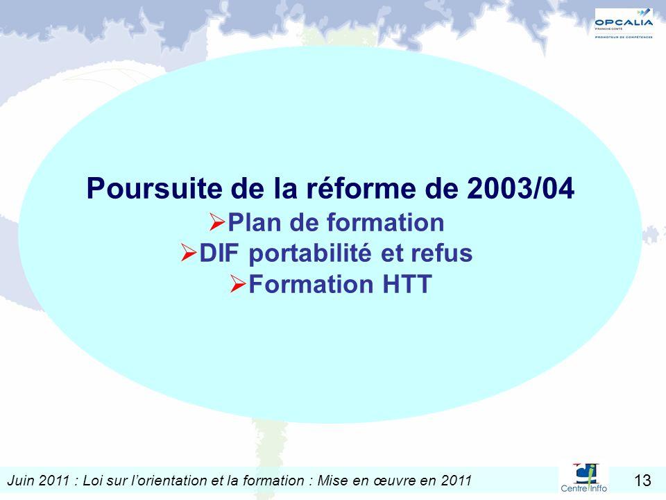Juin 2011 : Loi sur lorientation et la formation : Mise en œuvre en 2011 13 Poursuite de la réforme de 2003/04 Plan de formation DIF portabilité et re