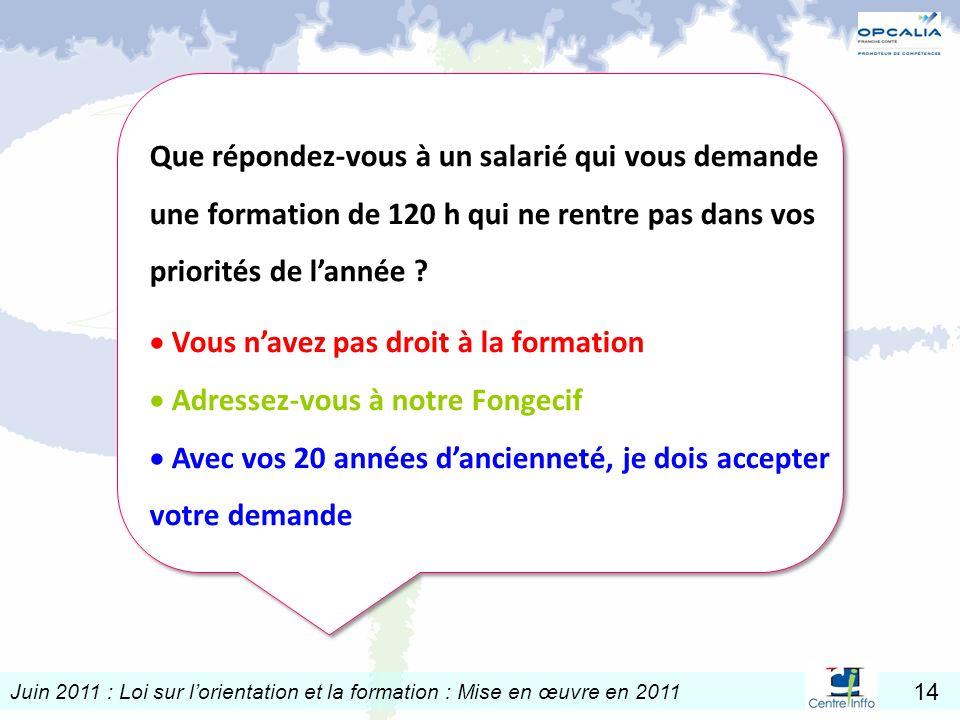 Juin 2011 : Loi sur lorientation et la formation : Mise en œuvre en 2011 14 Que répondez-vous à un salarié qui vous demande une formation de 120 h qui