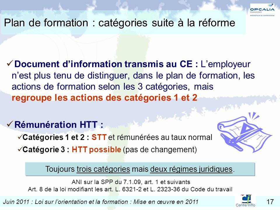 Juin 2011 : Loi sur lorientation et la formation : Mise en œuvre en 2011 17 Plan de formation : catégories suite à la réforme Document dinformation tr