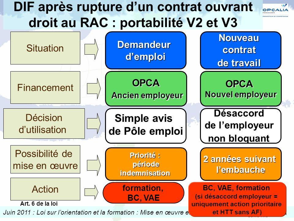Juin 2011 : Loi sur lorientation et la formation : Mise en œuvre en 2011 21 DIF après rupture dun contrat ouvrant droit au RAC : portabilité V2 et V3