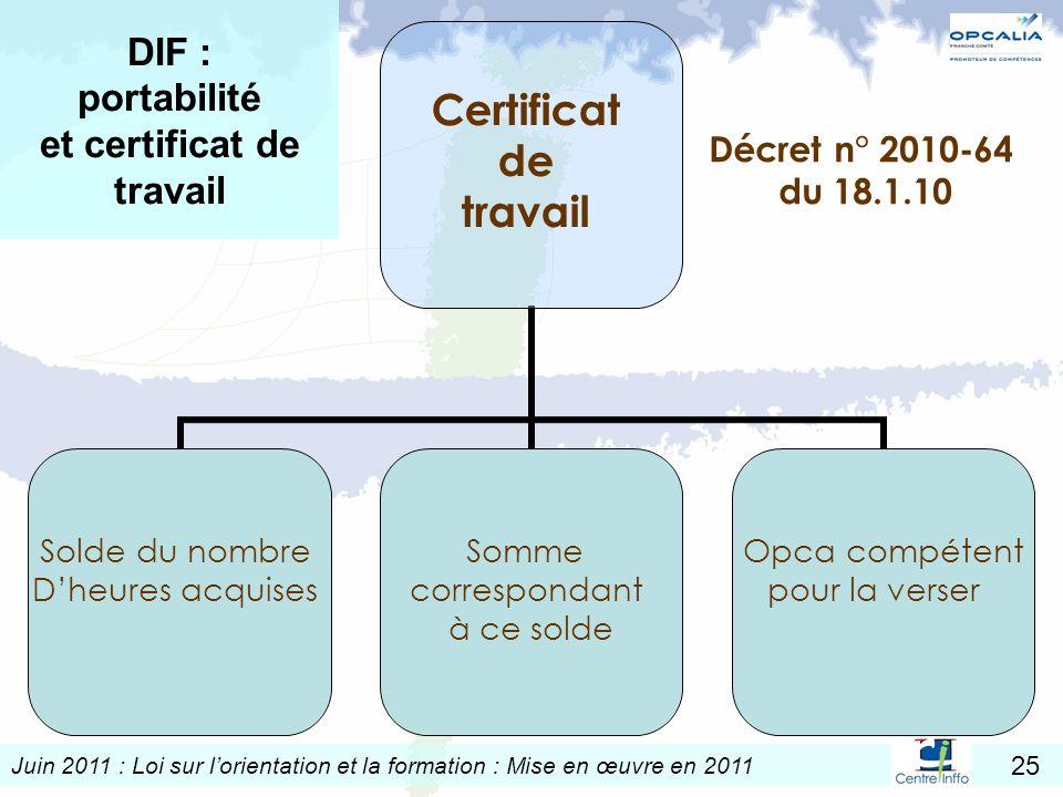 Juin 2011 : Loi sur lorientation et la formation : Mise en œuvre en 2011 25 Certificat de travail Solde du nombre Dheures acquises Somme correspondant