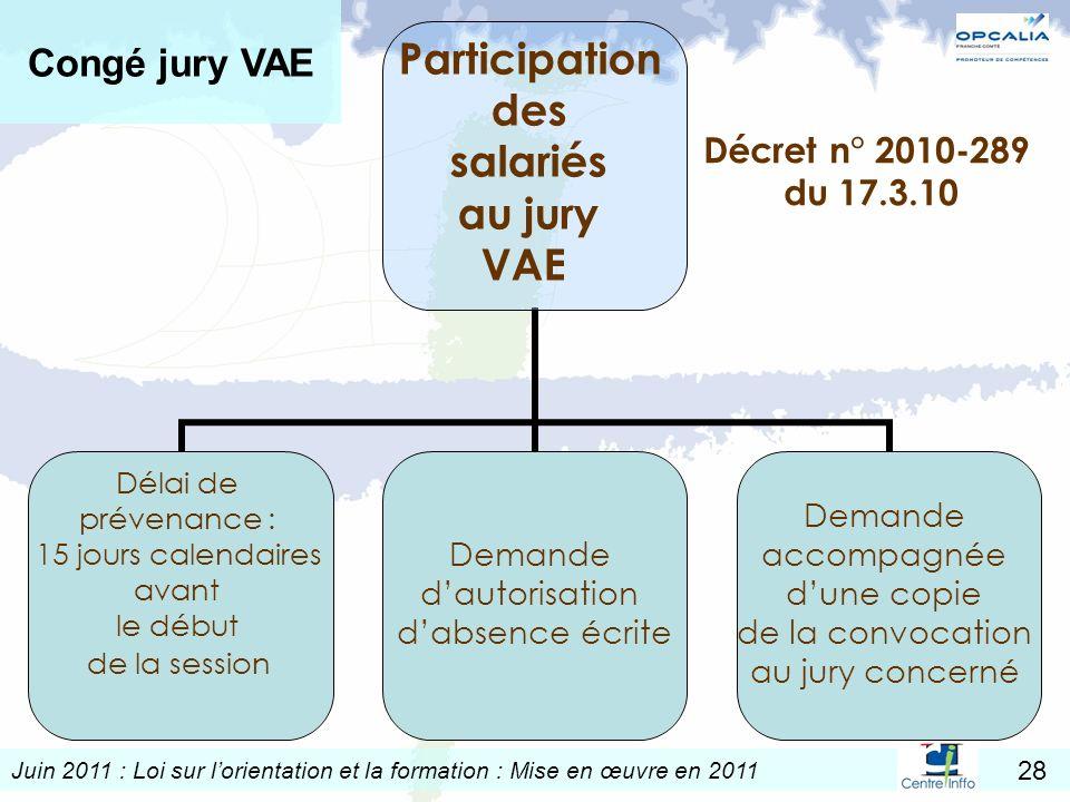 Juin 2011 : Loi sur lorientation et la formation : Mise en œuvre en 2011 28 Participation des salariés au jury VAE Délai de prévenance : 15 jours cale